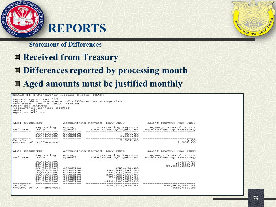 Reports Received from Treasury