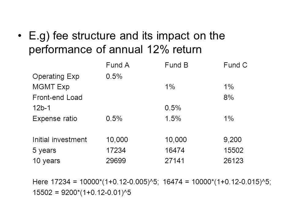 E.g) fee structure and its impact on the performance of annual 12% return
