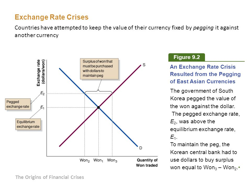 Exchange Rate Crises Countries have attempted to keep the value of their currency fixed by pegging it against another currency.