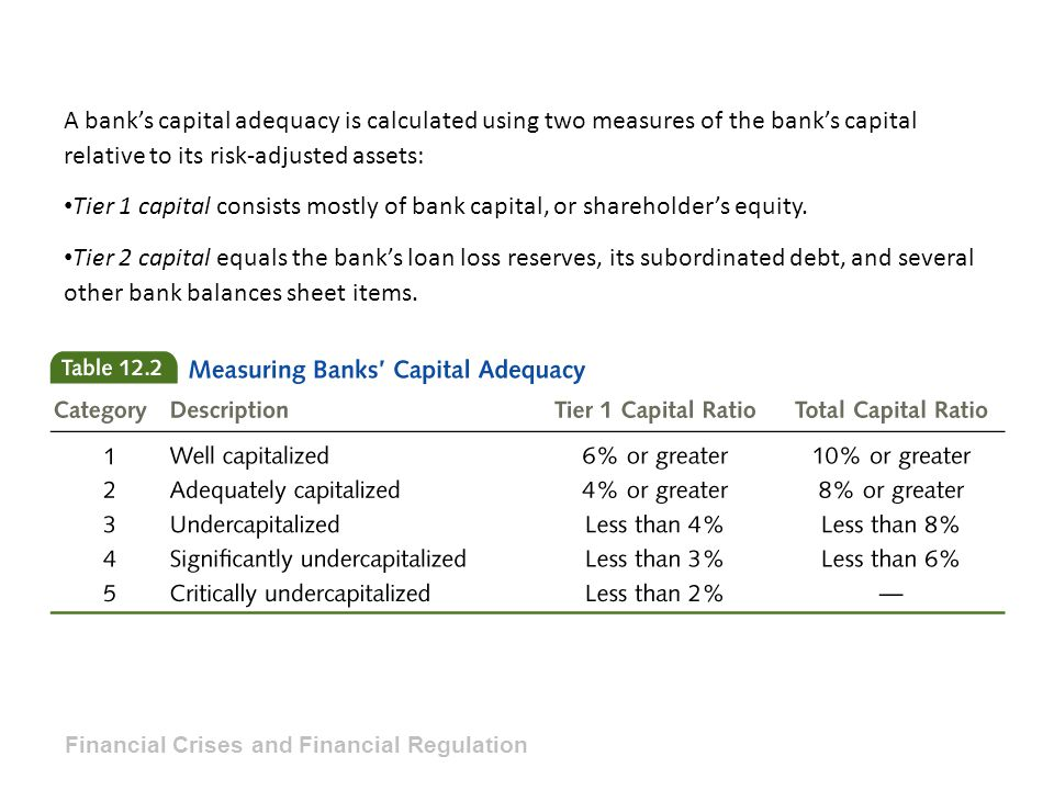A bank's capital adequacy is calculated using two measures of the bank's capital relative to its risk-adjusted assets: