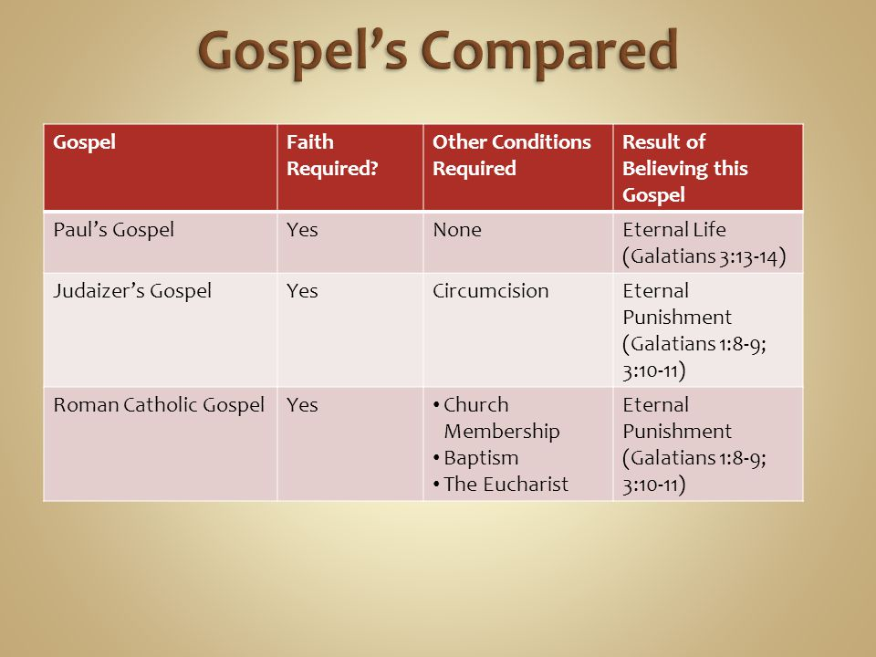 Gospel's Compared Gospel Faith Required Other Conditions Required