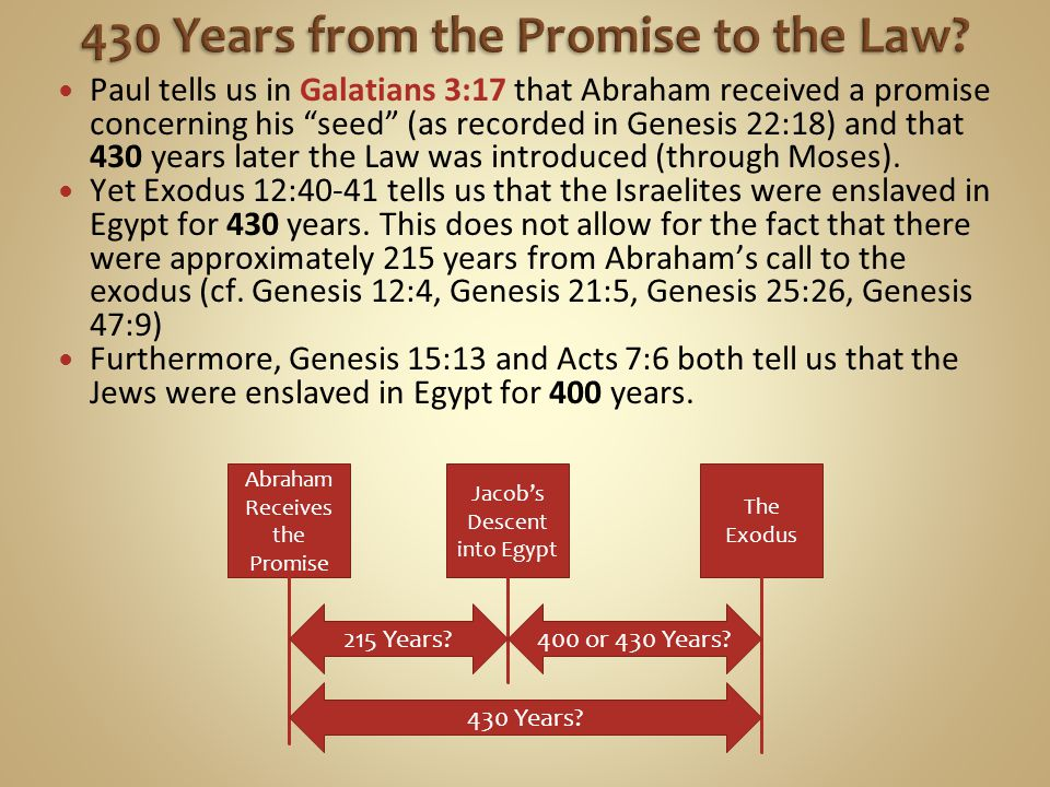 430 Years from the Promise to the Law