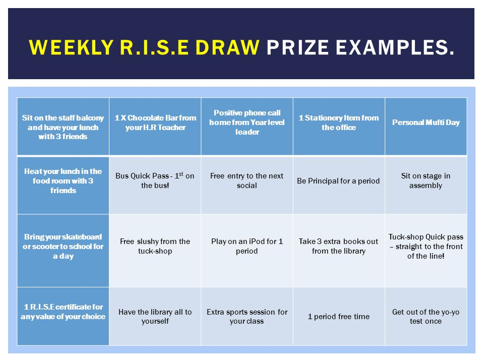 Weekly R.I.S.E draw prize examples.