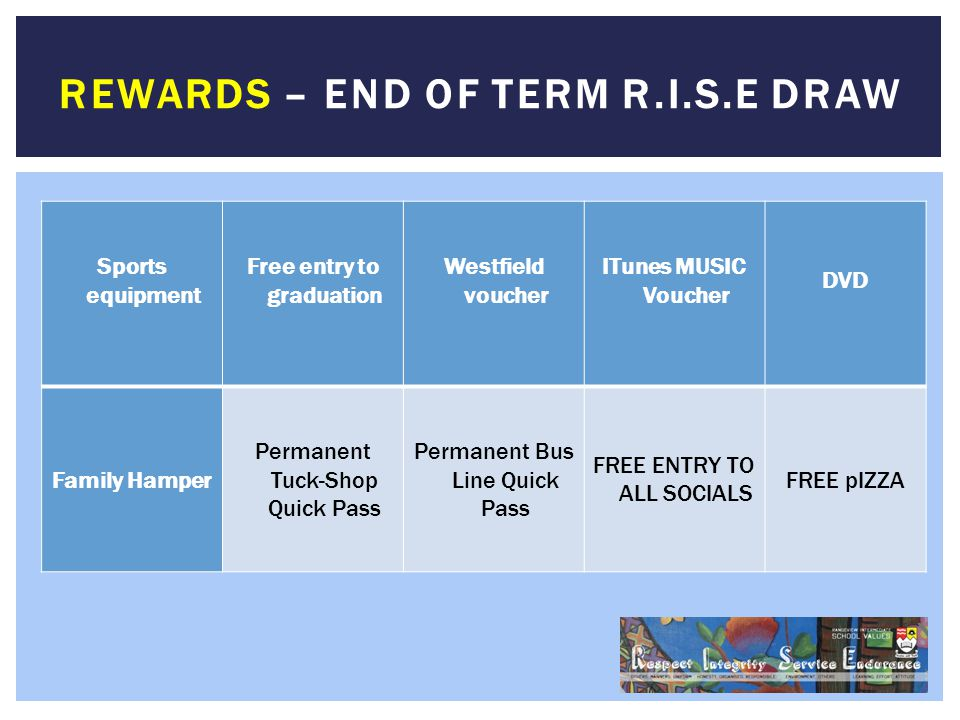 Rewards – End of term R.I.S.E Draw