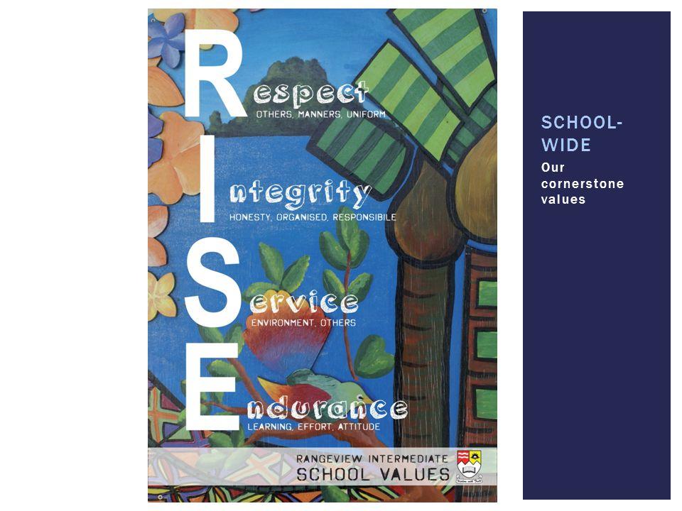 School- wide Our cornerstone values