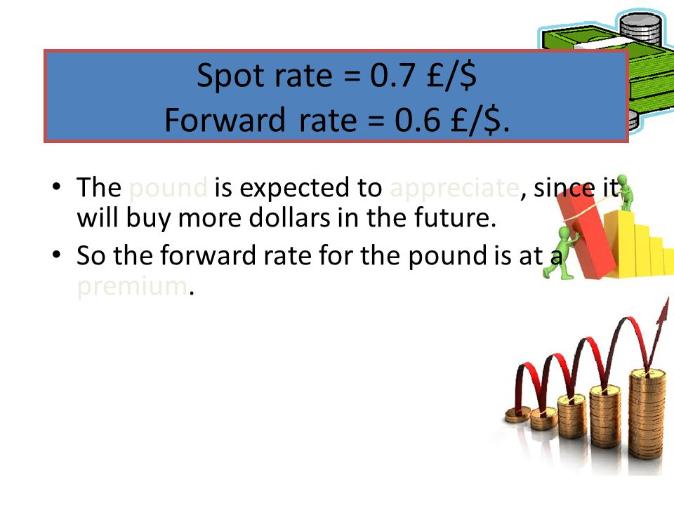 Spot rate = 0.7 £/$ Forward rate = 0.6 £/$.