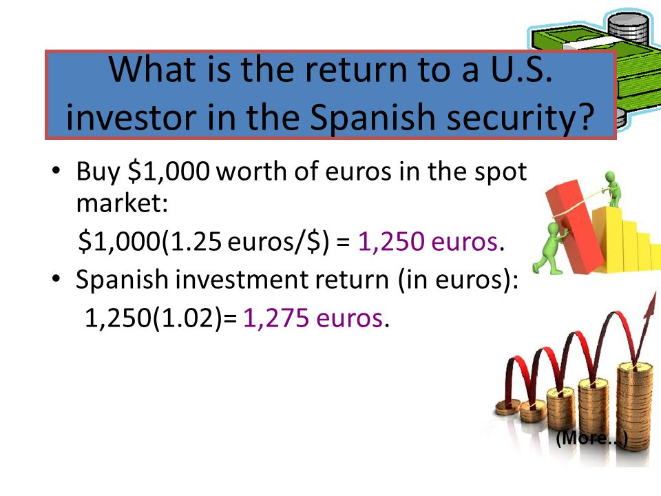 What is the return to a U.S. investor in the Spanish security