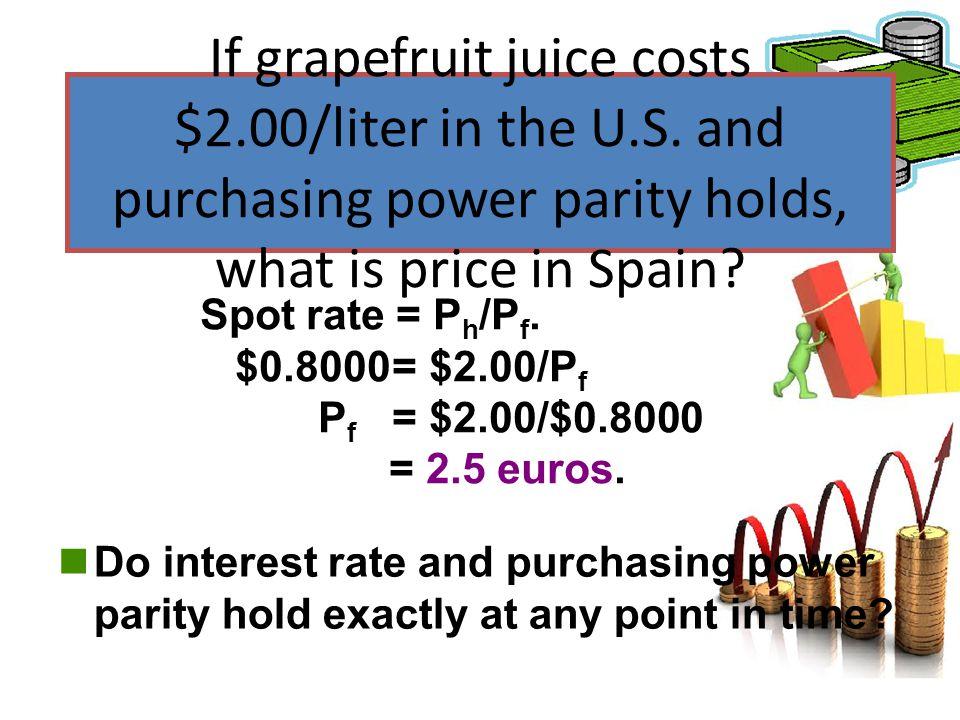 If grapefruit juice costs $2. 00/liter in the U. S
