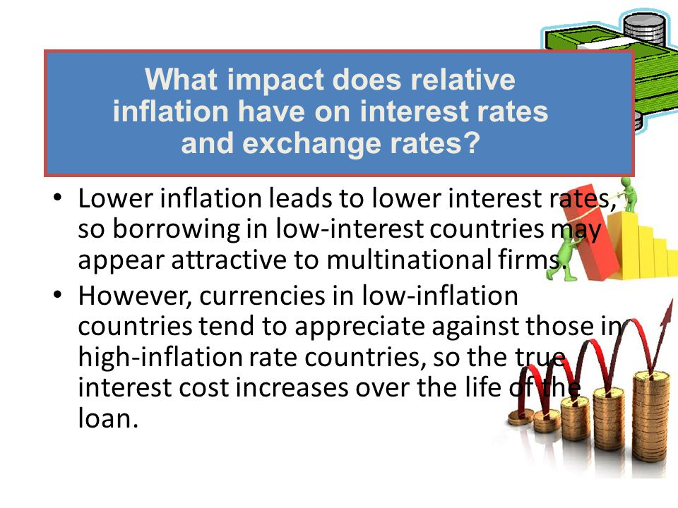 What impact does relative inflation have on interest rates