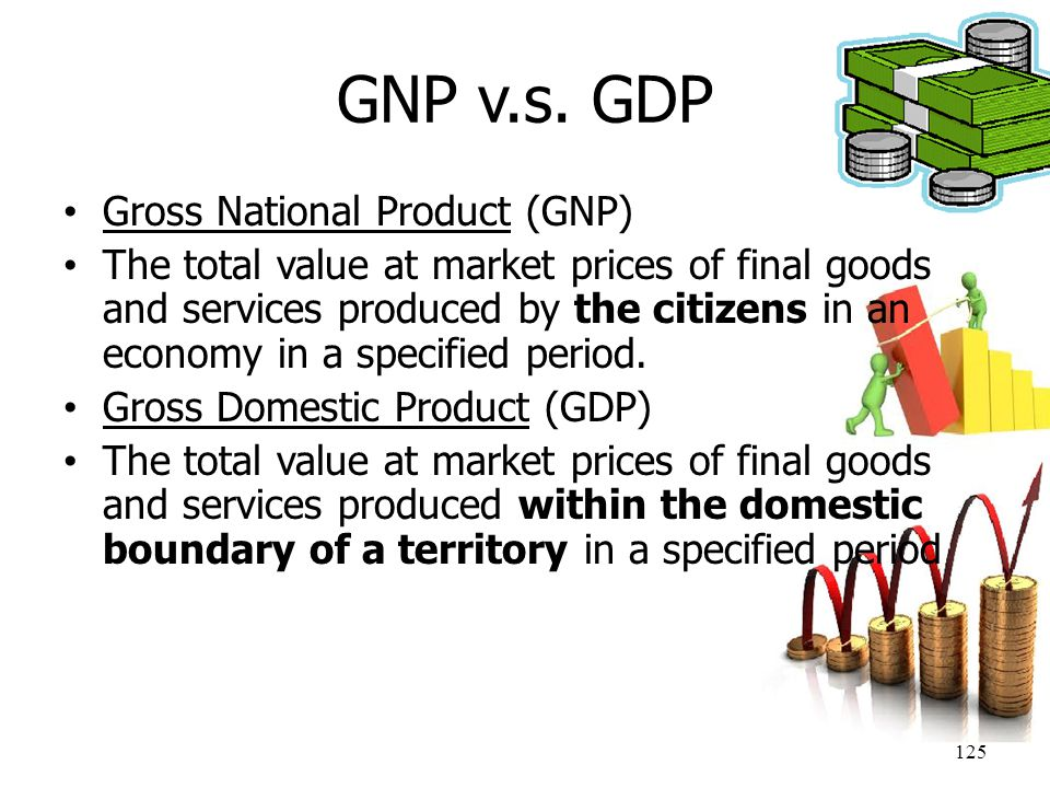 GNP v.s. GDP Gross National Product (GNP)