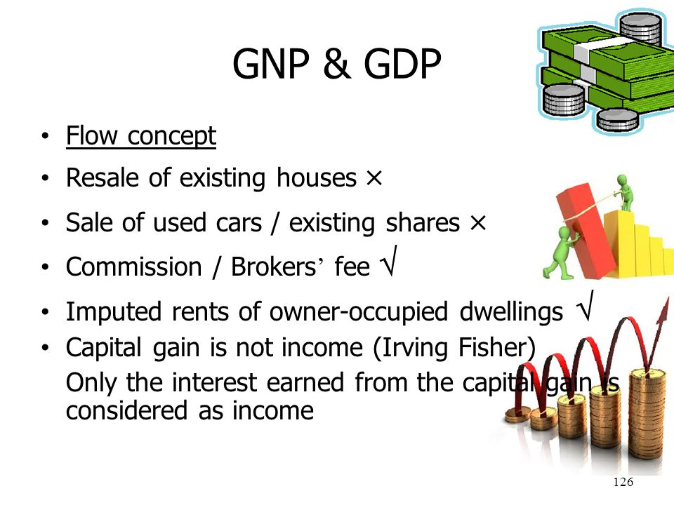 GNP & GDP Flow concept Resale of existing houses 