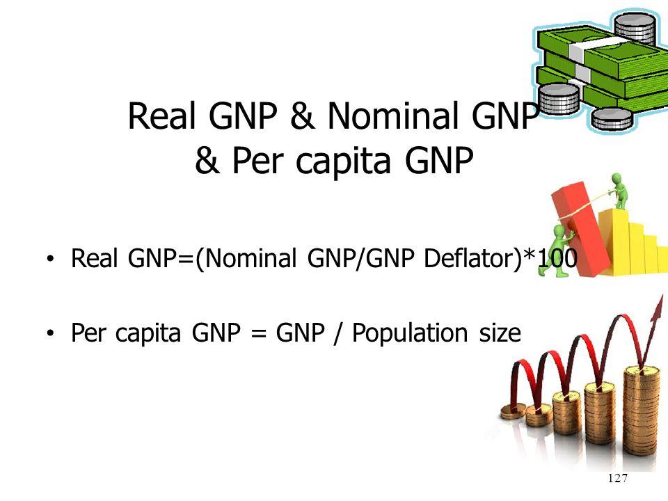 Real GNP & Nominal GNP & Per capita GNP