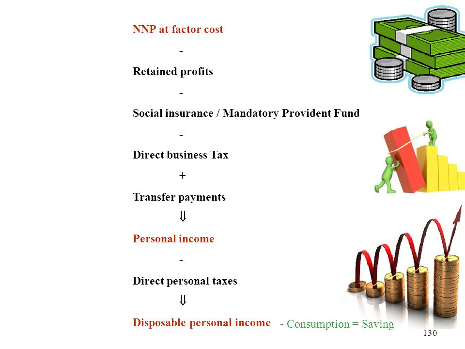 NNP at factor cost - Retained profits. Social insurance / Mandatory Provident Fund. Direct business Tax.