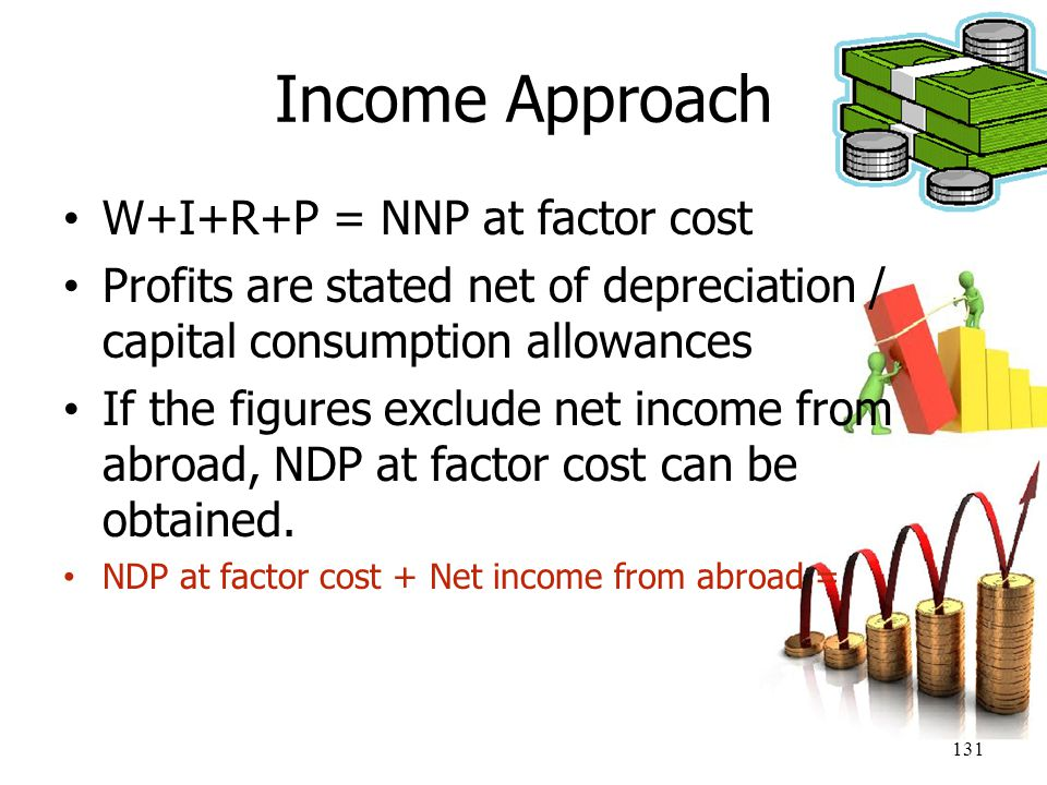Income Approach W+I+R+P = NNP at factor cost