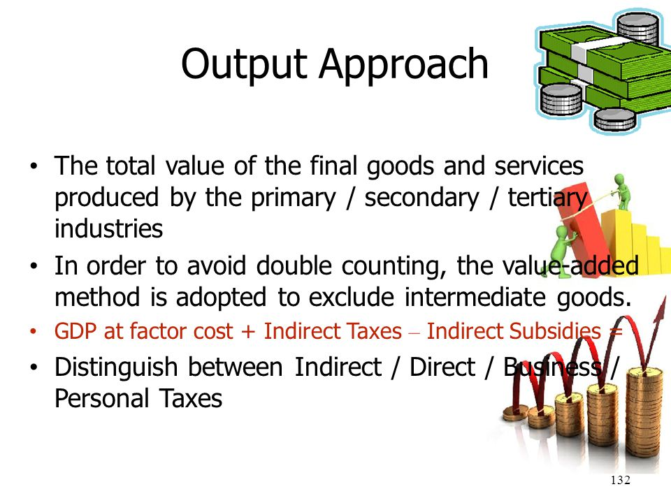 Output Approach The total value of the final goods and services produced by the primary / secondary / tertiary industries.
