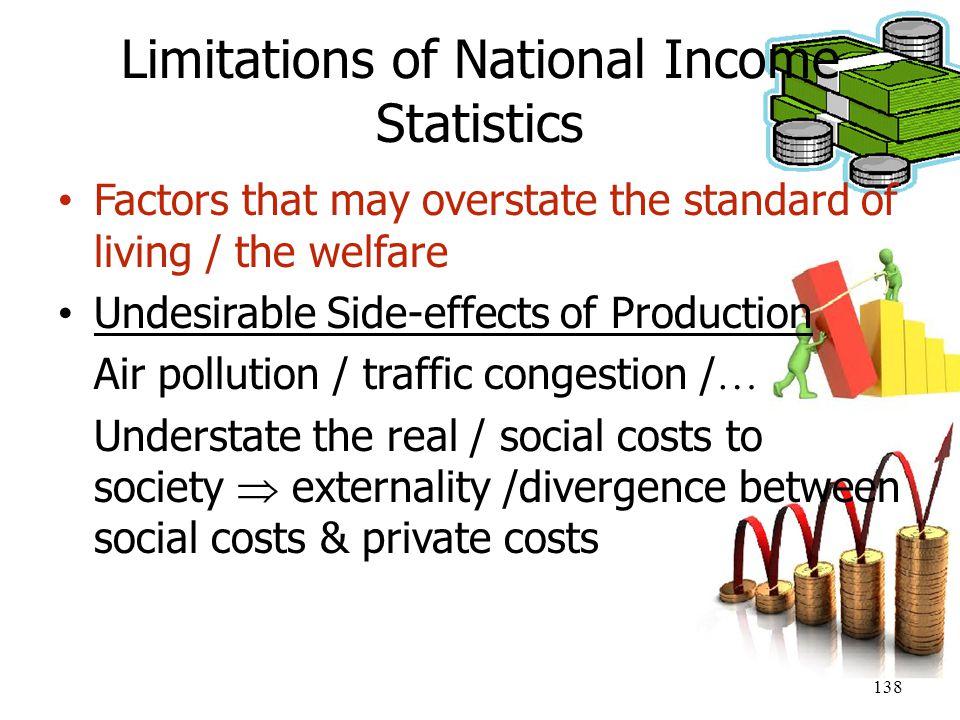 Limitations of National Income Statistics