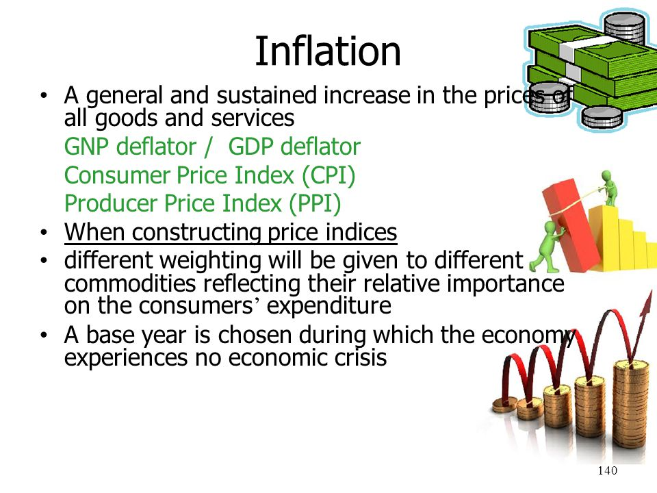 Inflation A general and sustained increase in the prices of all goods and services. GNP deflator / GDP deflator.