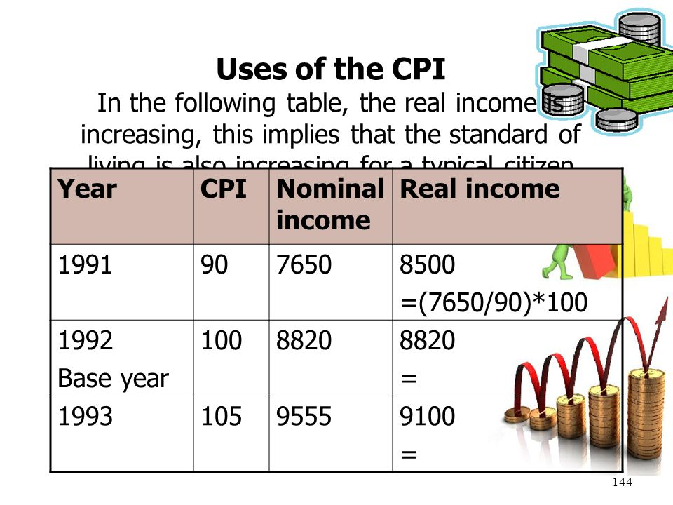 Uses of the CPI In the following table, the real income is increasing, this implies that the standard of living is also increasing for a typical citizen