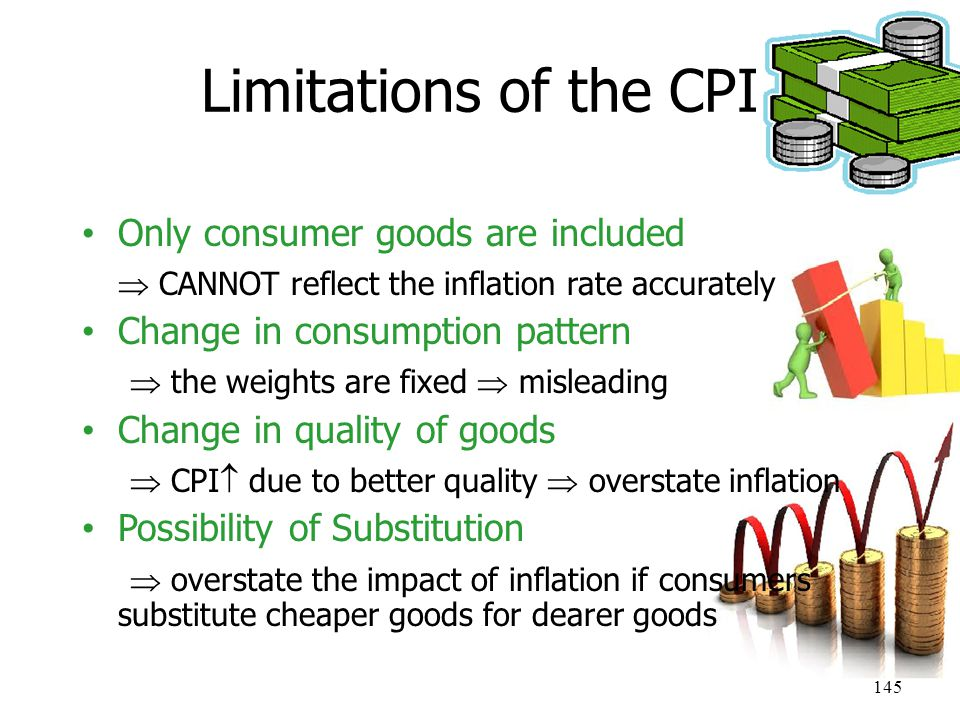 Limitations of the CPI Only consumer goods are included