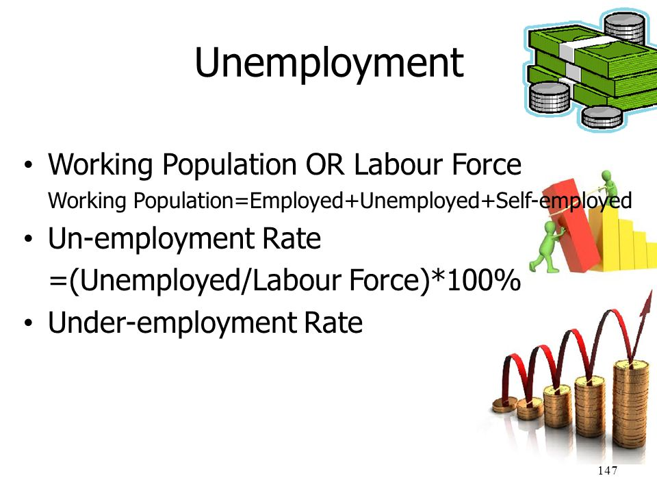 Unemployment Working Population OR Labour Force Un-employment Rate
