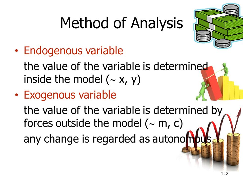 Method of Analysis Endogenous variable