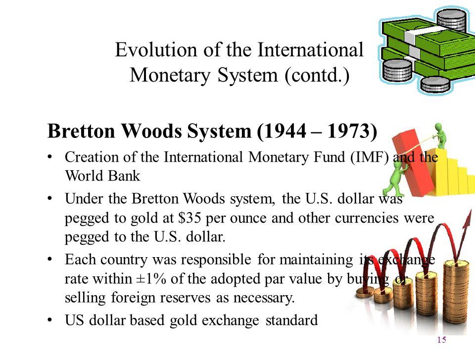 Evolution of the International Monetary System (contd.)