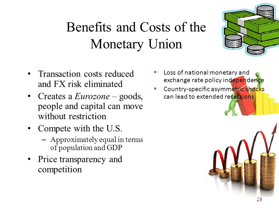 Benefits and Costs of the Monetary Union