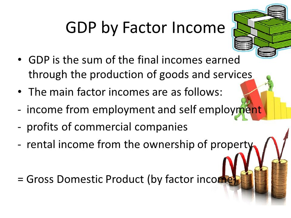 GDP by Factor Income GDP is the sum of the final incomes earned through the production of goods and services.