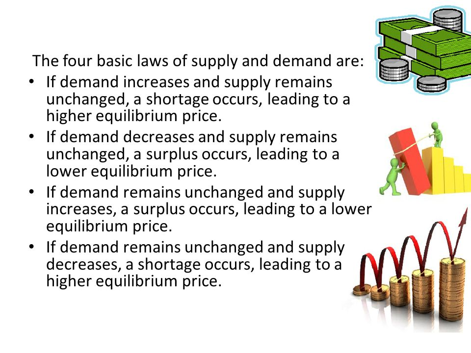 The four basic laws of supply and demand are: