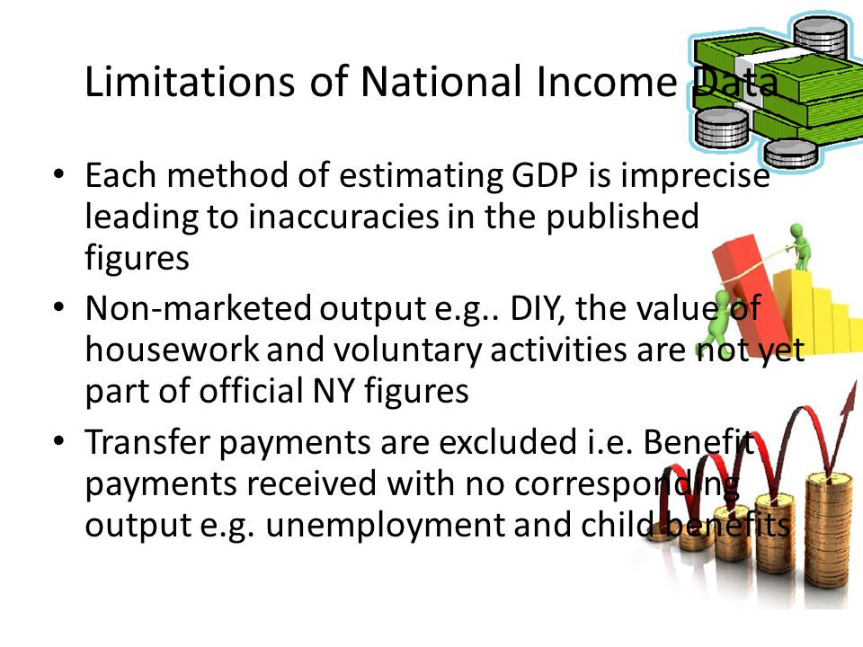 Limitations of National Income Data