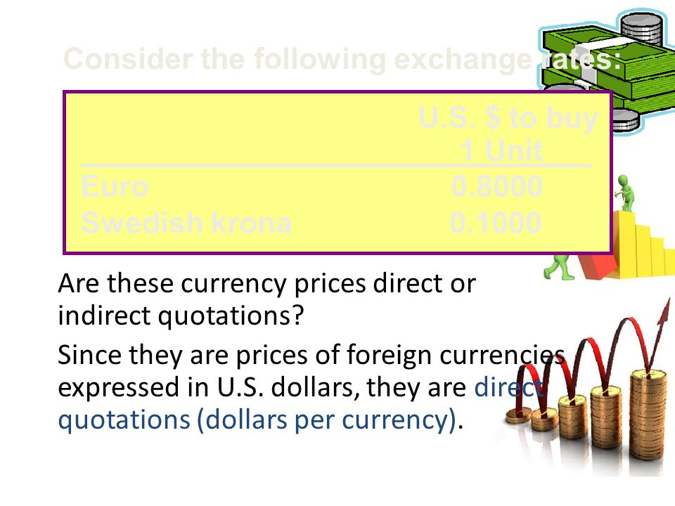 U.S. $ to buy Consider the following exchange rates: 1 Unit