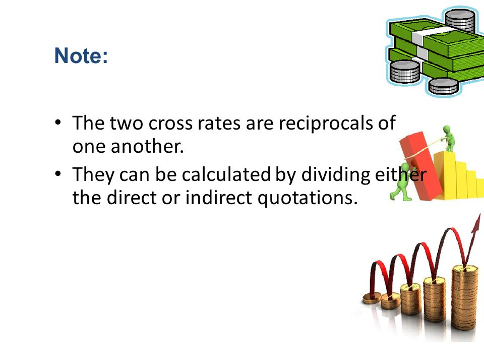 Note: The two cross rates are reciprocals of one another.