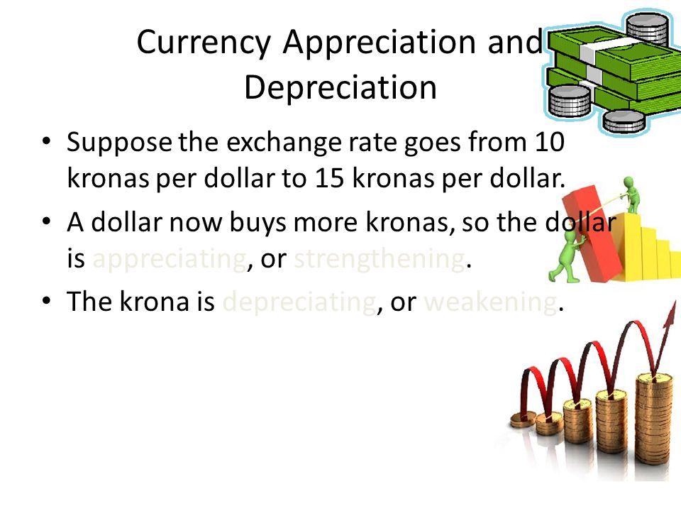 Currency Appreciation and Depreciation
