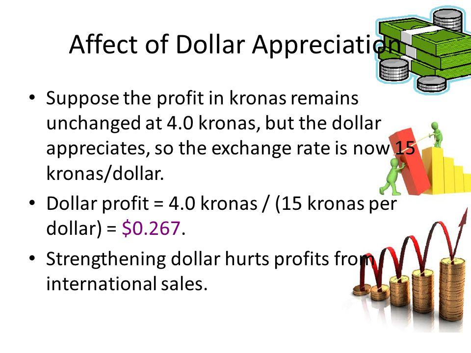 Affect of Dollar Appreciation