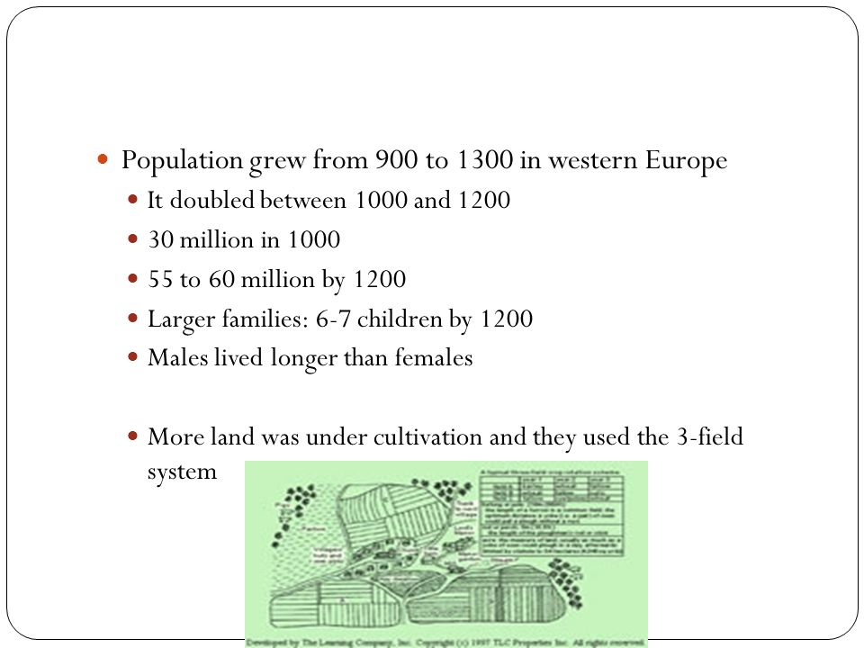 Population grew from 900 to 1300 in western Europe