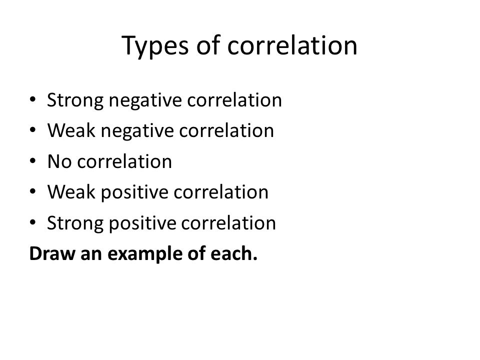 Types of correlation Strong negative correlation