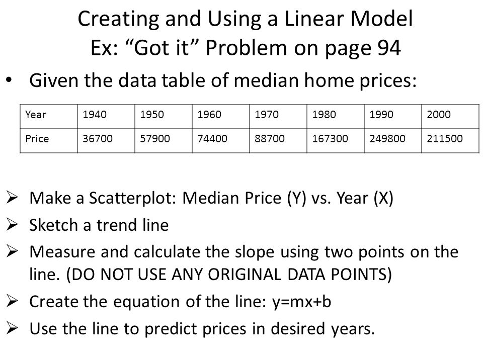 Creating and Using a Linear Model Ex: Got it Problem on page 94