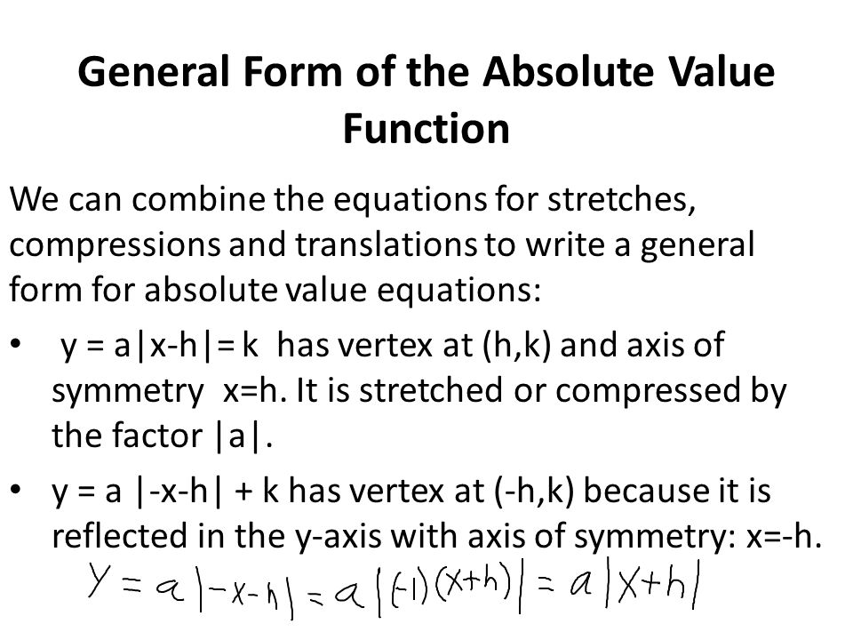 General Form of the Absolute Value Function