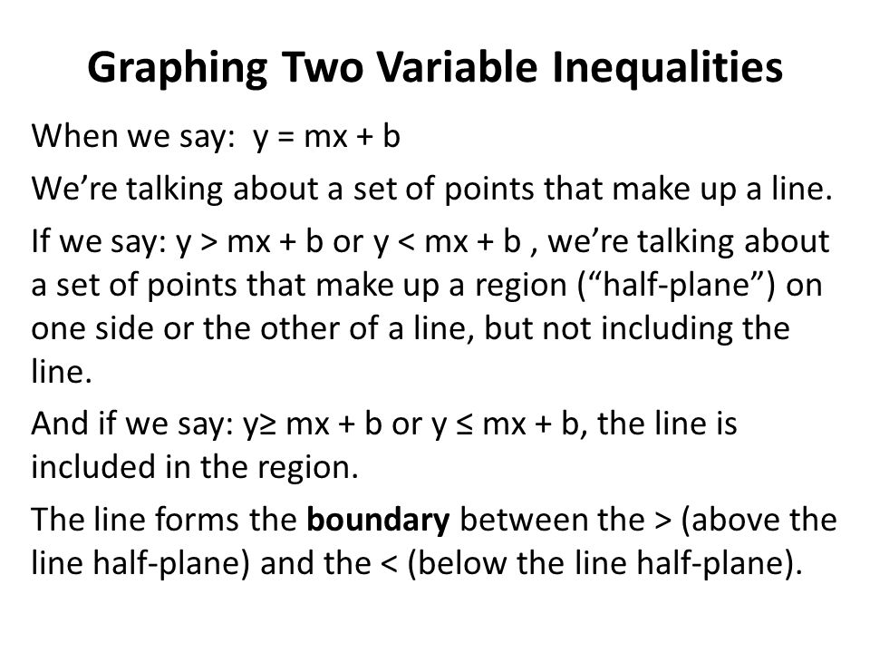 Graphing Two Variable Inequalities