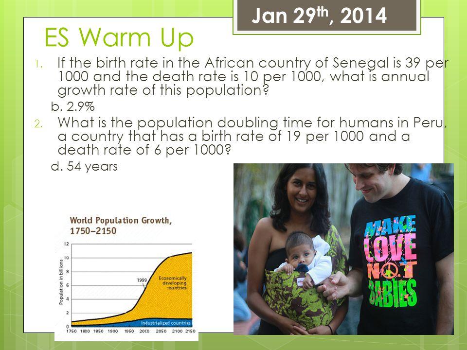 Jan 29th, 2014 ES Warm Up.
