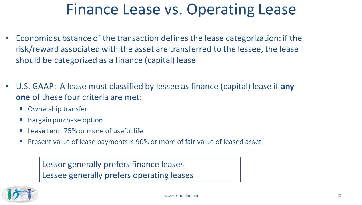 Finance Lease vs. Operating Lease