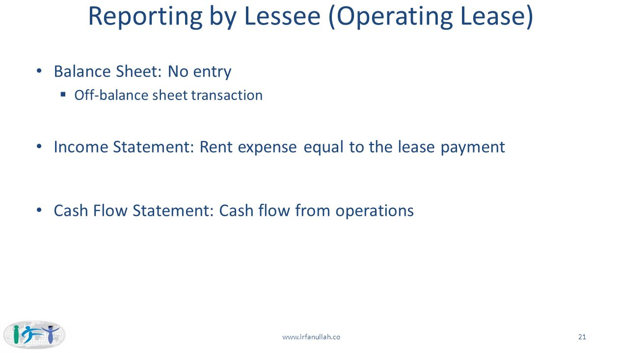Reporting by Lessee (Operating Lease)