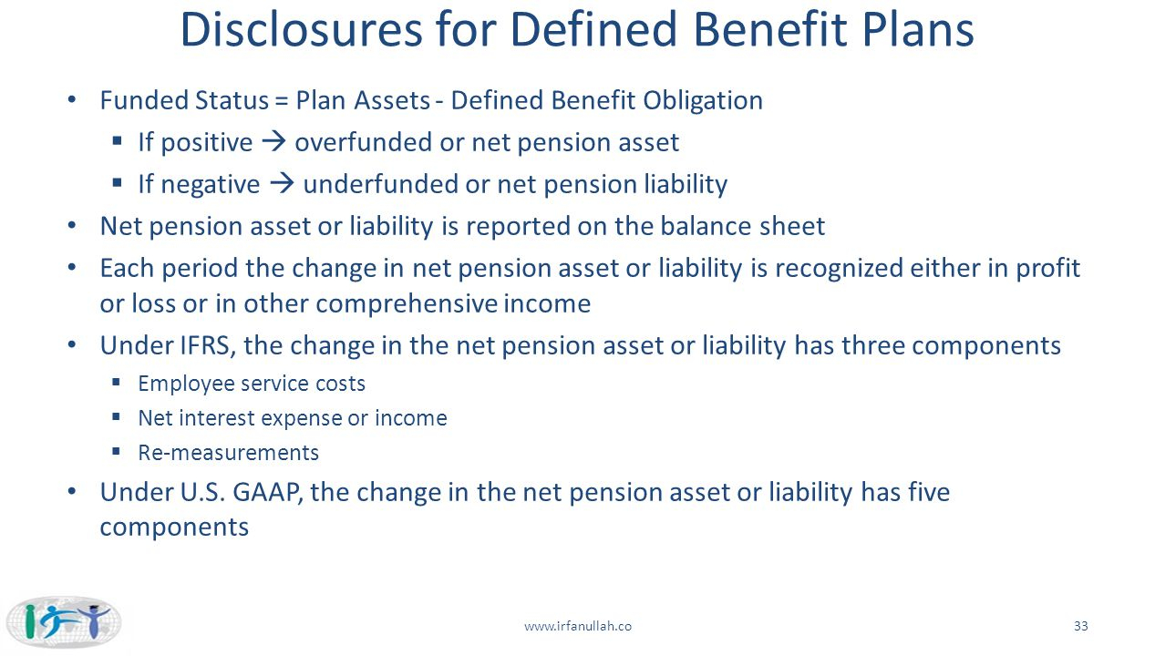 Disclosures for Defined Benefit Plans