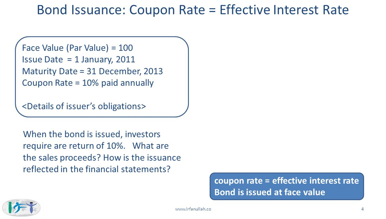 Bond Issuance: Coupon Rate = Effective Interest Rate