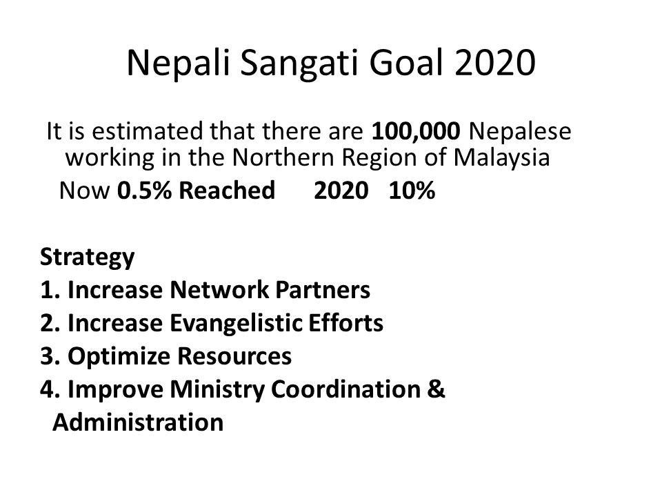 Nepali Sangati Goal 2020
