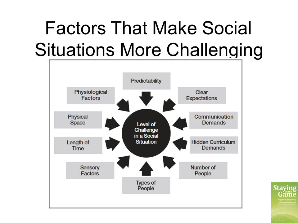 Factors That Make Social Situations More Challenging