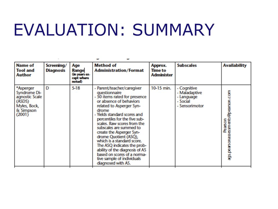 EVALUATION: SUMMARY