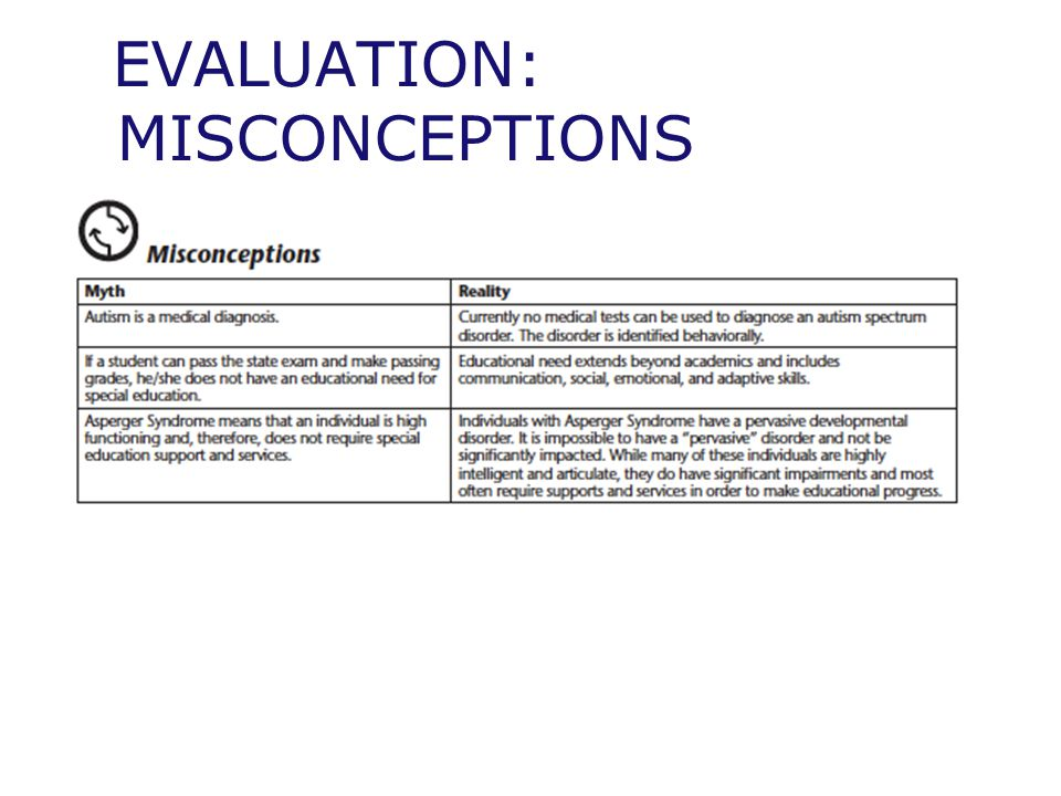 EVALUATION: MISCONCEPTIONS