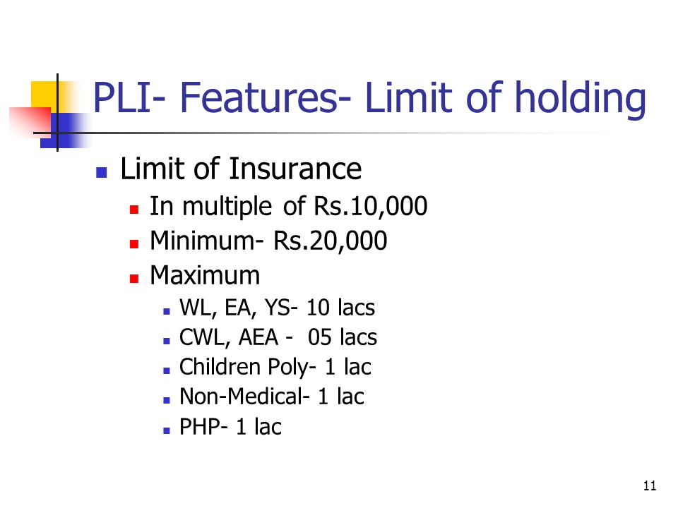 PLI- Features- Limit of holding
