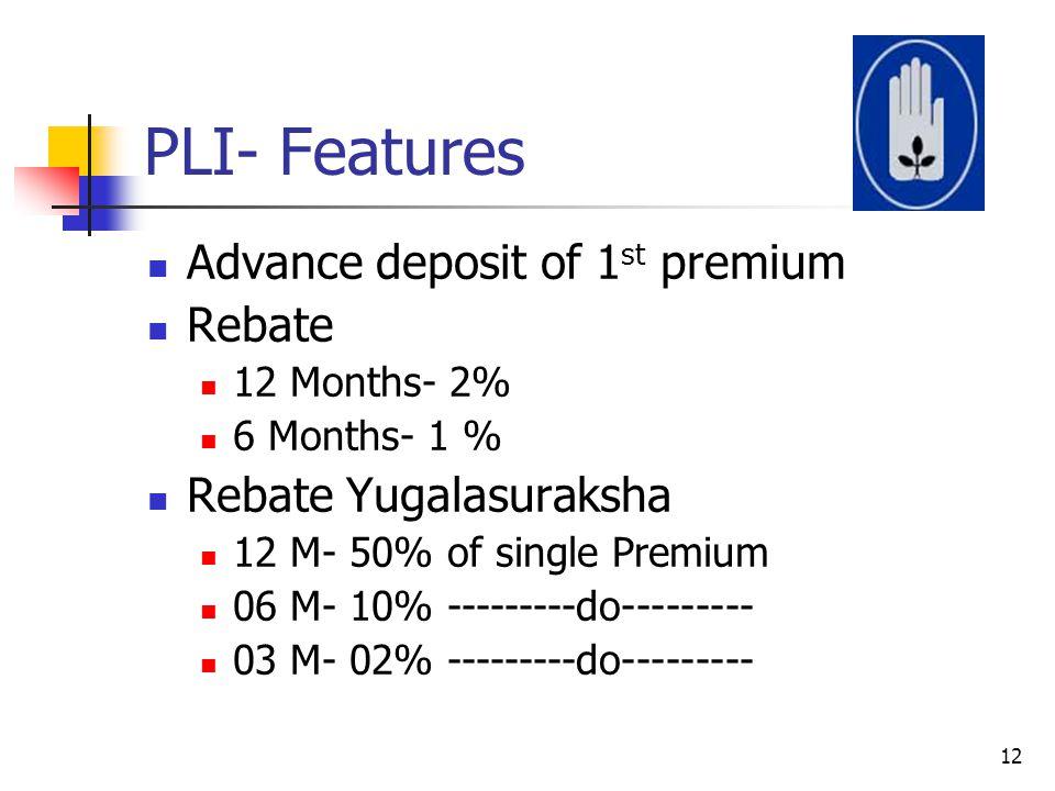 PLI- Features Advance deposit of 1st premium Rebate